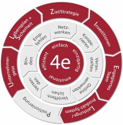files/daten/siegfried/book/Bierdeckel-Businessplan (BBP).jpg
