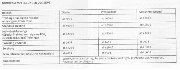 tl_files/blog/bdvt_honorarempfehlung2012.jpg